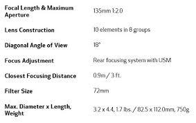 <b>Canon EF 135mm F/2L</b> USM Prime Lens for Canon SLR Camera ...