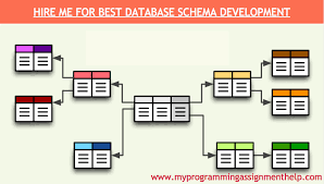 Hire Database Schema Expert and Get Best Database Project Ideas with Development and help