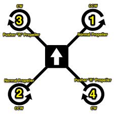 rigid industries light bar wiring diagram images universal led universal led light bar wiring harness pdb to osd diagram 12v