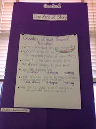 lucy calkins narrative essay writing realistic fiction grade  fourth grade anchor chart for the arc of story from lucy calkins units of