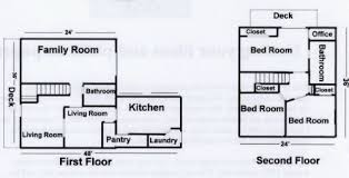Designing blueprint floor plans for your own housefloor plan