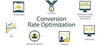 konverzió optimalizálás