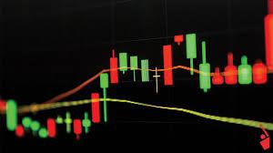 Short Video: Quick Tips <b>TWS</b> Charts - Part <b>2</b>   Interactive Brokers