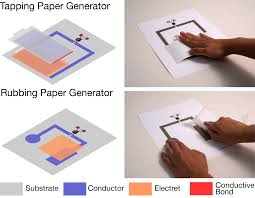 disney research paper generators harvesting energy from tapping and rubbing paper generators
