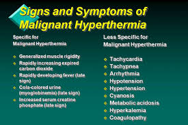 Image result for hyperthermia symptoms