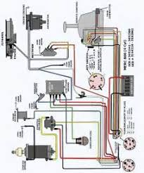 wiring diagram for 1985 mercury outboard motor wiring similiar 150 hp mercury outboard wiring diagrams keywords on wiring diagram for 1985 mercury outboard motor