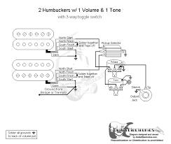 guitarelectronics com guitar wiring diagram 2 humbuckers 3 way guitarelectronics com guitar wiring diagram 2 humbuckers 3 way toggle switch