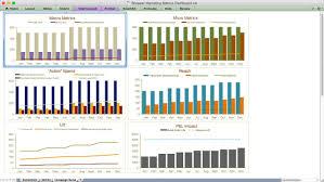 shopper marketing profile interview questions demand metric shopper marketing metrics dashboard