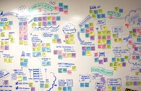 affinity diagramming  uncovering a better user experience    diagram wall full