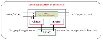 microtek inverter connection diagram microtek microtek inverter connection diagram microtek auto wiring