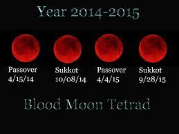 blood moon എന്നതിനായുള്ള ഇമേജ് ഫലം