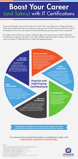 boost your career and salary it certifications everyone s looking for ways to advance his or her career this is particularly true in