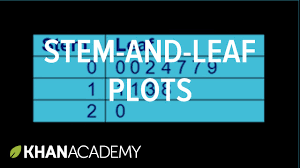 stem and leaf plots video khan academy