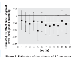 Figure 1 from Air Pollution and ST-Segment Depression in Elderly ...