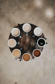 <b>Coffee personality</b> - The Coffee Universe
