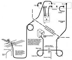 home phone receiver wiring diagram telephone network interface box on simple electrical wiring and installation diagram