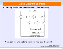 lecture  software engineering and design introduction to uml    engineering department       class diagram example• drawing editor