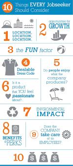 college programs 10 things every jobseeker should consider