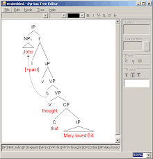 syntax tree editorto give you an idea of what syntax tree editor looks like and what kind of tree diagrams it can create  here are some images of its typical use