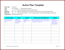 photo task action plan template images action plan templates example xianning 20 plan of action example sendletters info plan1 png template doc