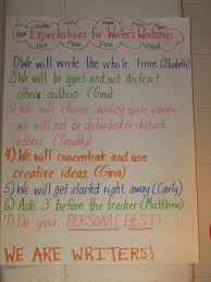 how to start writers workshop here is a poster of the expectations we created this year 2009 2010 school year