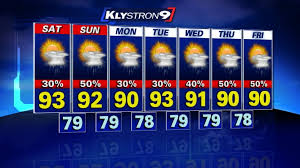 Tampa Weather Forecast   Rain Chances & Temperatures