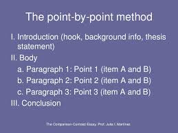 compare and contrast essay format point by point  wwwgxartorg term paper helpline college essay writing service in good the teams point of comparison contrast something