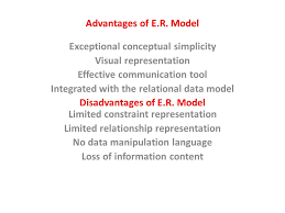 advantages of e r  model exceptional conceptual simplicity visual    advantages of e r  model exceptional conceptual simplicity visual representation effective communication tool integrated   the relational