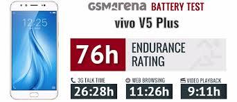 Battery life tests - GSMArena.com