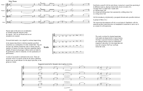 insight improvising and composing for the noise feature article another attribute required of the composer is the willingness to accept that the final score of a piece for improvisers is not complete