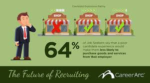3 psychological effects of long term unemployment careerarc 23 surprising stats on the future of recruiting