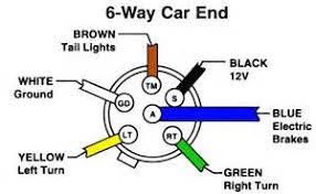 trailer wire diagram 6 pin images seven pin trailer wiring 6 pin trailer wiring diagram 6 get image about