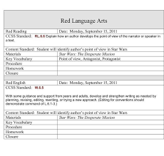 English Lesson Plans   Free ESL EFL Lessons in Grammar  Reading  Writing   Speaking and Listening Education com