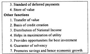 essay o money definition function significance and defects  essay on the significance of money