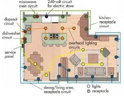 electrical diagram for house electrical image house wiring circuit diagram house auto wiring diagram schematic on electrical diagram for house