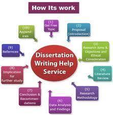 Dissertation proofreading service editing uk   Order Custom Essay