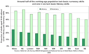 uk working age adults out qualifications the poverty site top