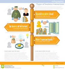 road sign infographic different types of business road sign infographic different types of business transactions