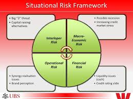 Strategic Rationale lt br   gt