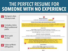 resume for job seeker with no experience business insider resume without experience