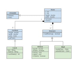 uml   example for businessuml class diagram gliffy template