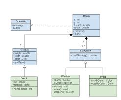 uml   example for businessuml class diagram gliffy template