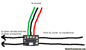 q scale train wiring car wiring diagram download cancross co Model Train Wiring Diagrams snap switch wiring model train forum the complete model train q scale train wiring this image has been resized click this bar to view the full image model train dcc wiring diagrams