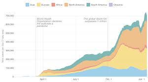 Coronavirus <b>World Map</b>: Tracking The Spread Of The Outbreak ...