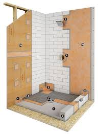 ideas shower systems pinterest: waterproofing a wet room shower system components schluter systems