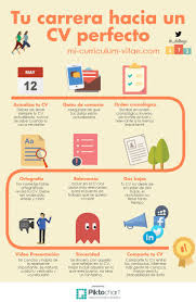 images about curriculum vitae infographic un curriculum vitae perfecto infografia infographic empleo
