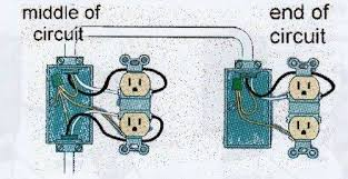 gfci multiple outlet wiring diagram gfci image multiple outlet wiring diagram wire diagram on gfci multiple outlet wiring diagram