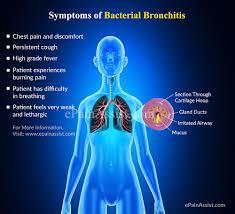 Image result for bronchitis