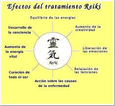 Resultado de imagen de reiki