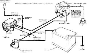 2001 ford f150 alternator wiring diagram 2001 ford f150 2000 f150 alternator wiring diagram wiring diagrams
